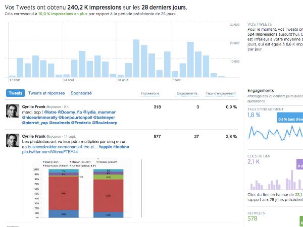 twitter-analytics-mediacademie